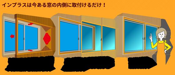 リクシルの内窓インプラスのDIY取り付けを応援します|激安内窓クラブ
